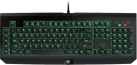 Razer BlackWidow Ultimate 2014, suisse